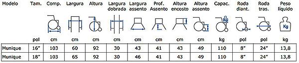 Polisani Materiais Médicos - CADEIRA DE RODAS MUNIQUE (TAMANHO16) 43CM 110KG